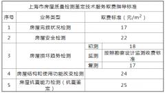 上海市房屋检测收费指导标准【沪房检(2011)32号】